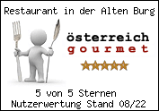 oesterreichgourmet - die besten Restaurants in Österreich